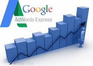 chto-takoe-google-adwords-express.jpg