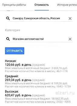 mesyachnyj-byudzhet-adwords-express.png