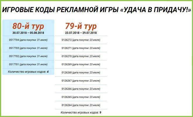 igrovye-kody-v-turah.jpg