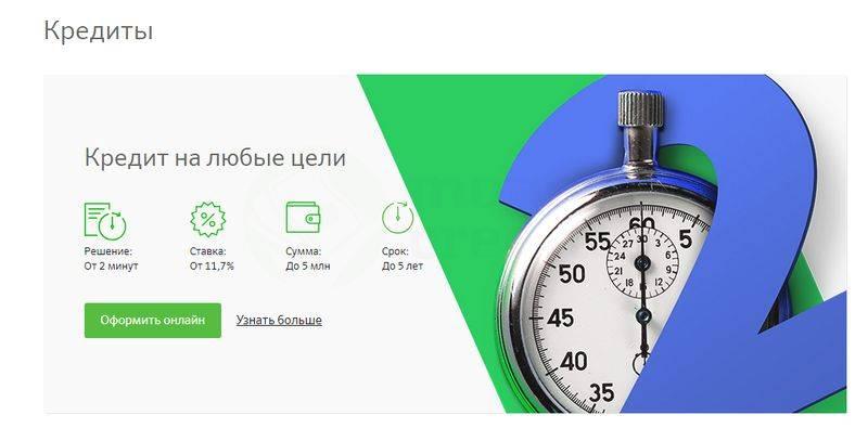 mozhno-li-vzyat-kredit-onlayn-v-sberbanke.jpg