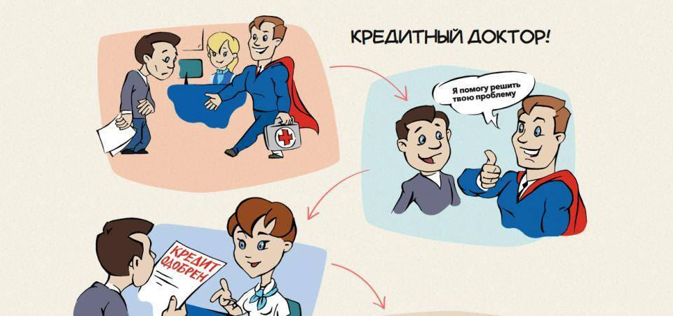 Kreditnyy-doktor-2018-10-31-09-51-45-960x452.png