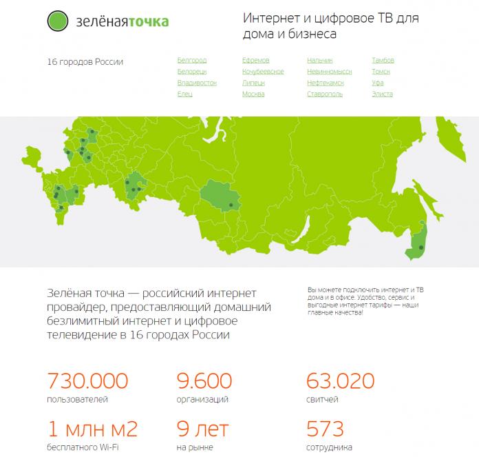 zelenaya-site.png