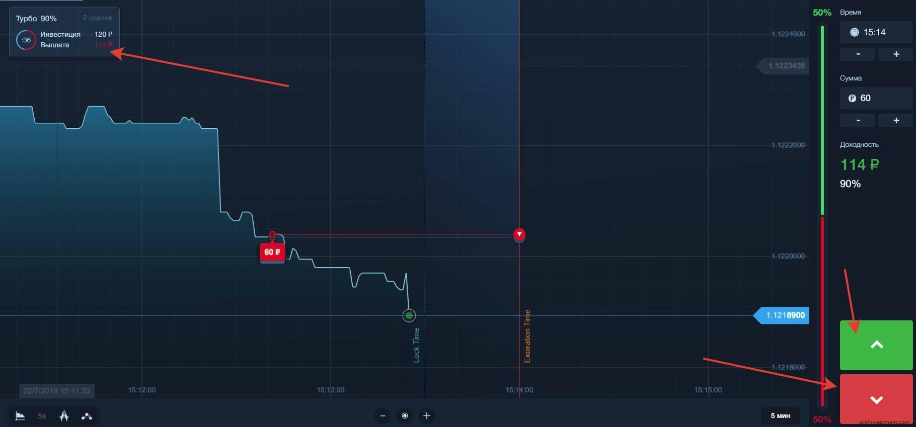 Binarium-personal-experience-trading-binary-option.jpg