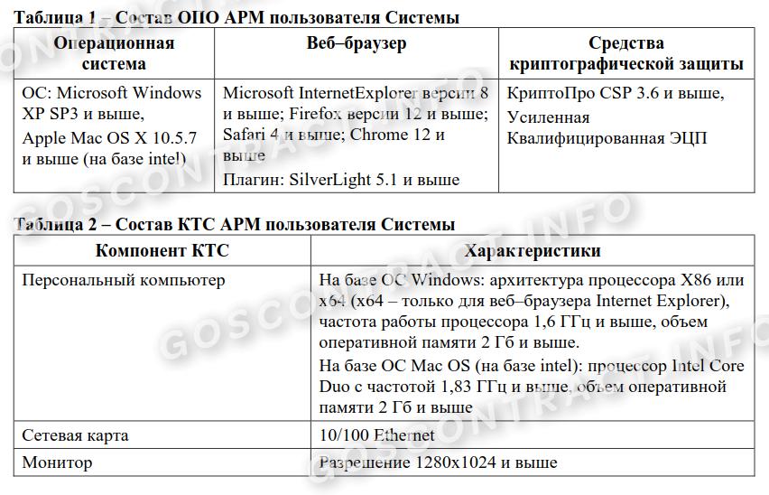 instruktsii-zakazchika-p6-1.png