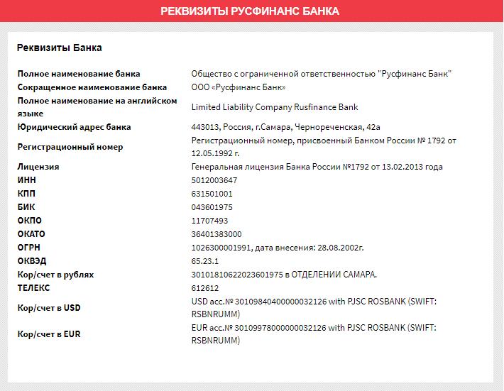rekvizity-banka-rusfinans.png