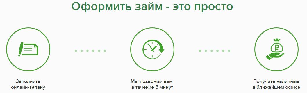 otlnal-zaim.png