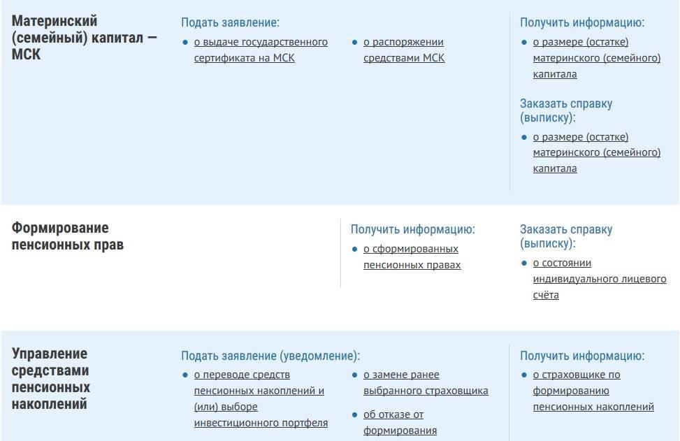 15-pensionnyy-fond-lichnyy-kabinet.jpg