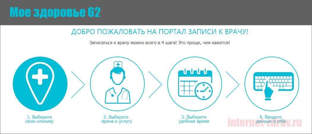 Запись-к-врачу-Рязань-через-интернет.jpg
