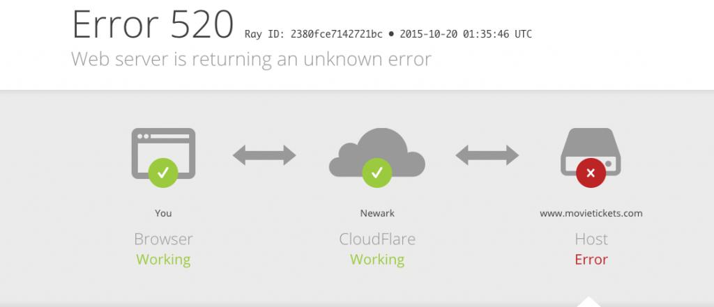 error1-1024x441.png