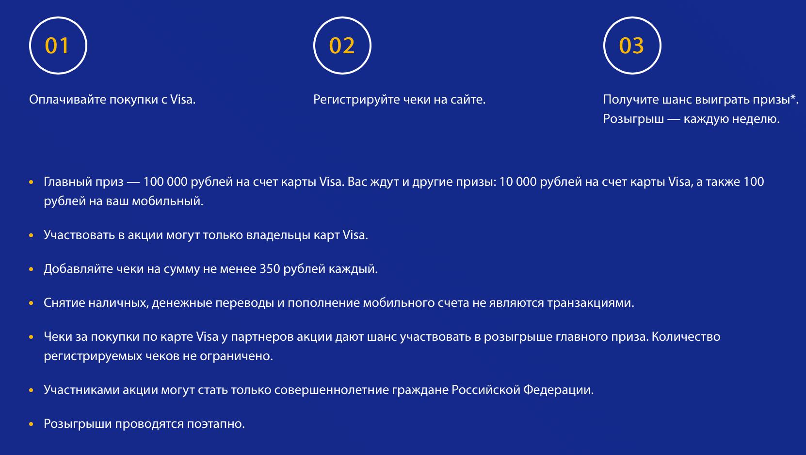 Правила-участия-Visa-и-Магнит.png