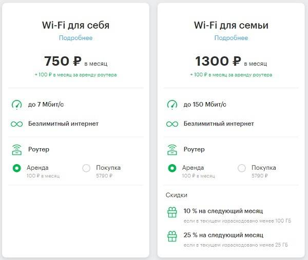 Internet-tarify-dlja-vaj-faj-Megafon.jpg