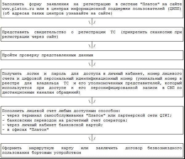 2-platon-lichnyy-kabinet.jpg
