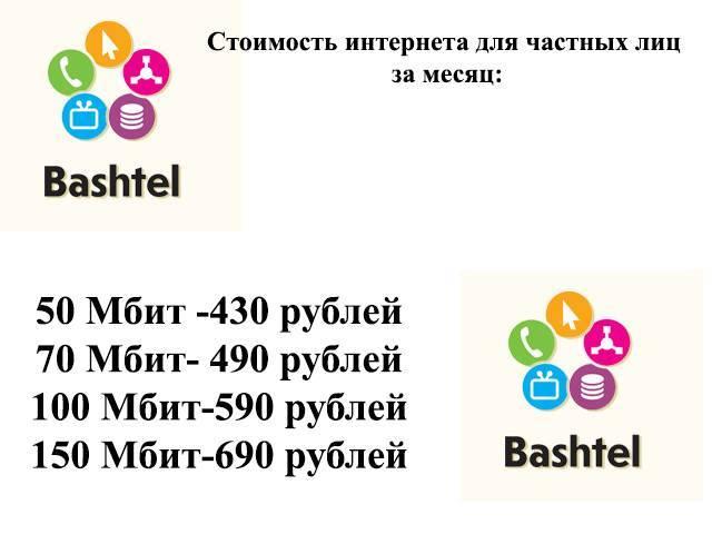 bashinform-svyz-02.jpg