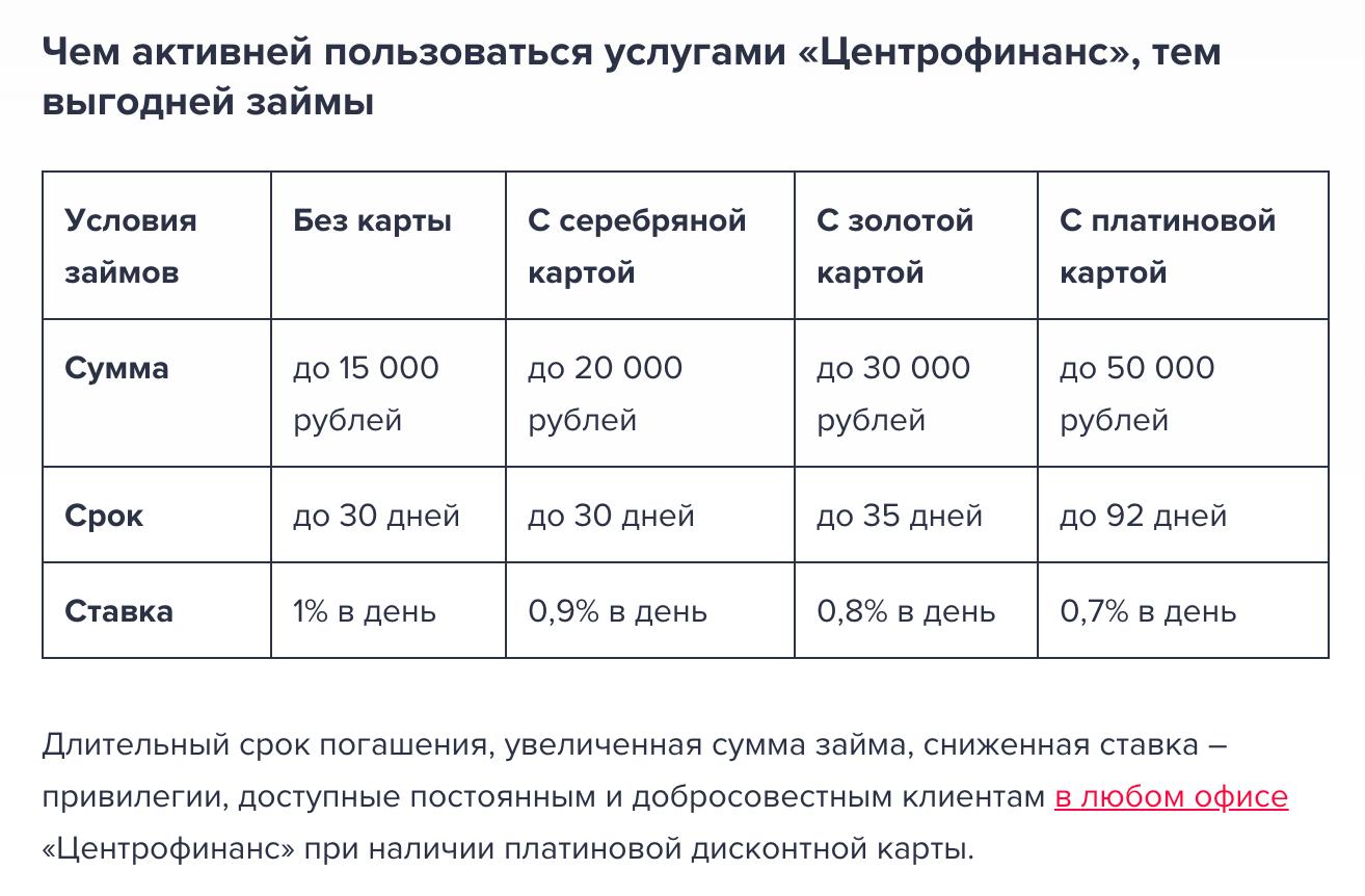 centrofinance-tariffs.png