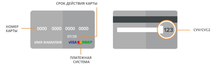 karta-bank.png