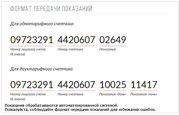 ФОРМАТ-ПЕРЕДАЧИ-ПОКАЗАНИЙ-СамГЭС.png