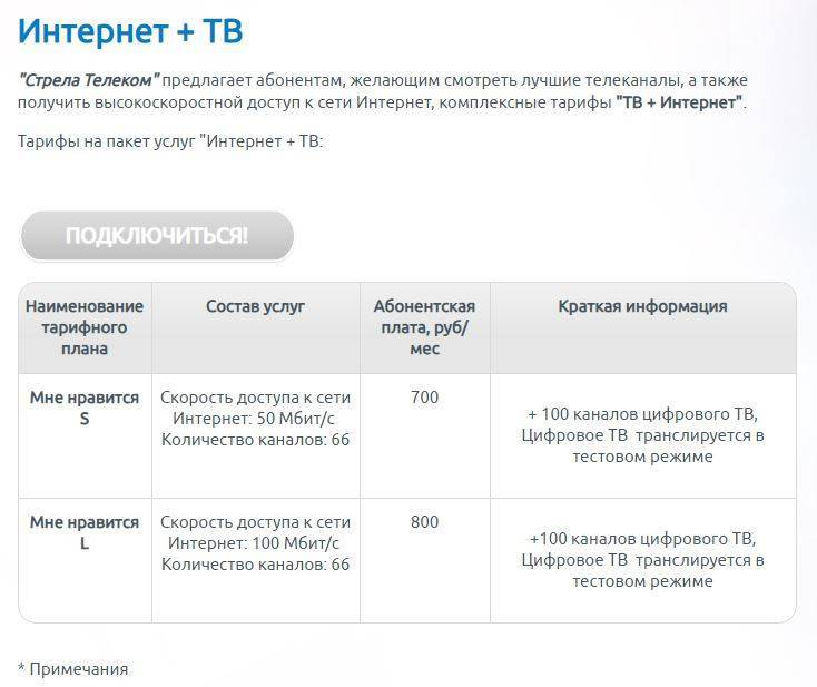 strela-telecom-cabinet-5.jpg