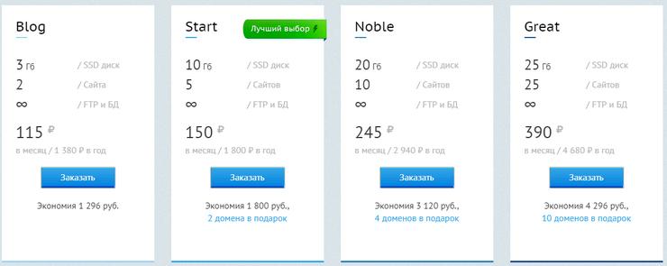 tarify-virtualnogo-hostinga.png