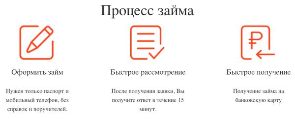 Cashbus-pswallet-protsess-zai-ma.png