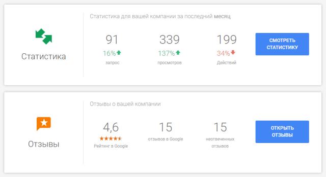 Google-Moj-biznes-8.png.pagespeed.ce.Ux-q6edvS-.png