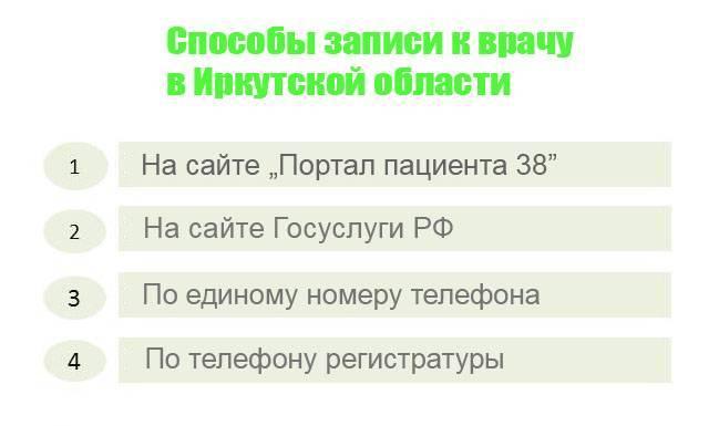 запись-к-врачу-Иркутск-шаг2.jpg