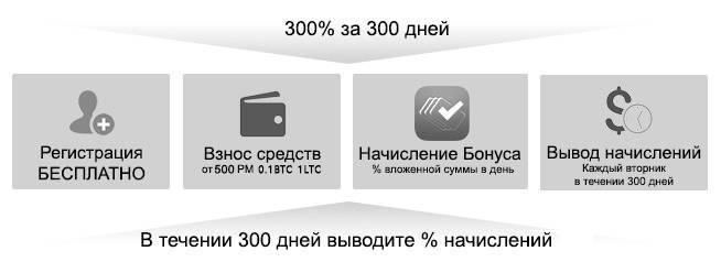 mercury-usloviya.jpg