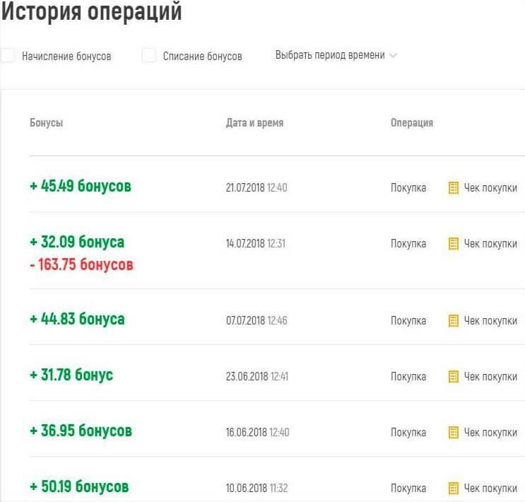 Istoriya-operatsij-LK-Globus.jpg