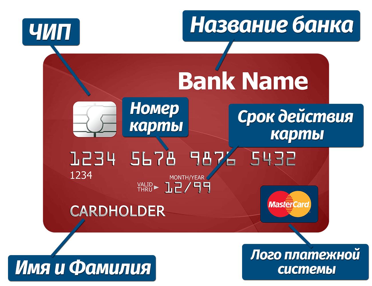 rekvisity-kary-sberbank-11.png