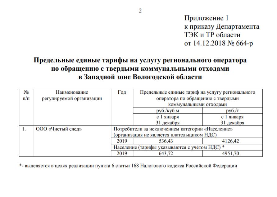 regionalny-operator-tko-vologda-tarif-e1555667434986.png