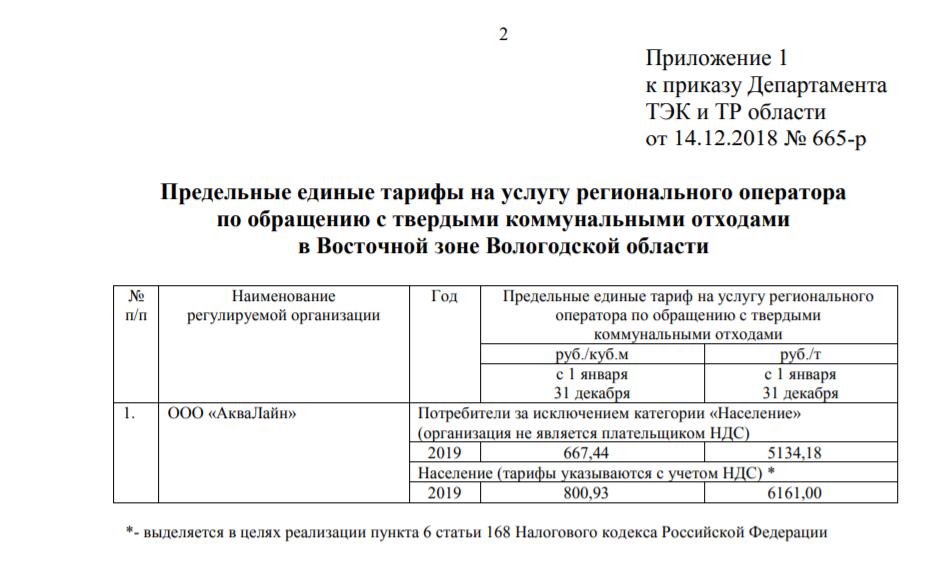 regionalny-operator-tko-vologda-tarif1-e1555934193462.png
