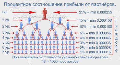 globus_percent.jpg