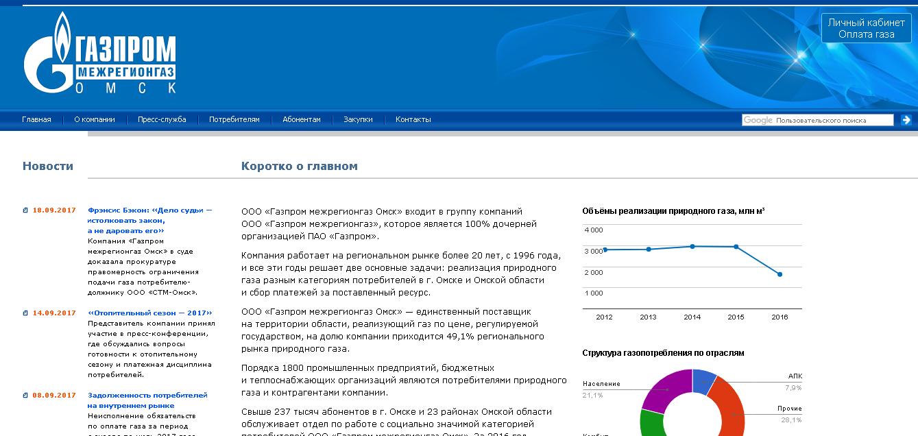 megregiongaz-omsk.png