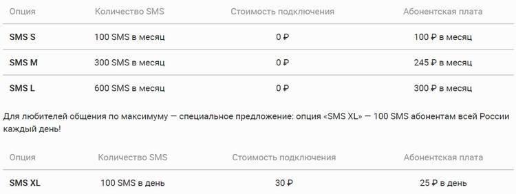 besplatnye-sms-na-megafon.jpg